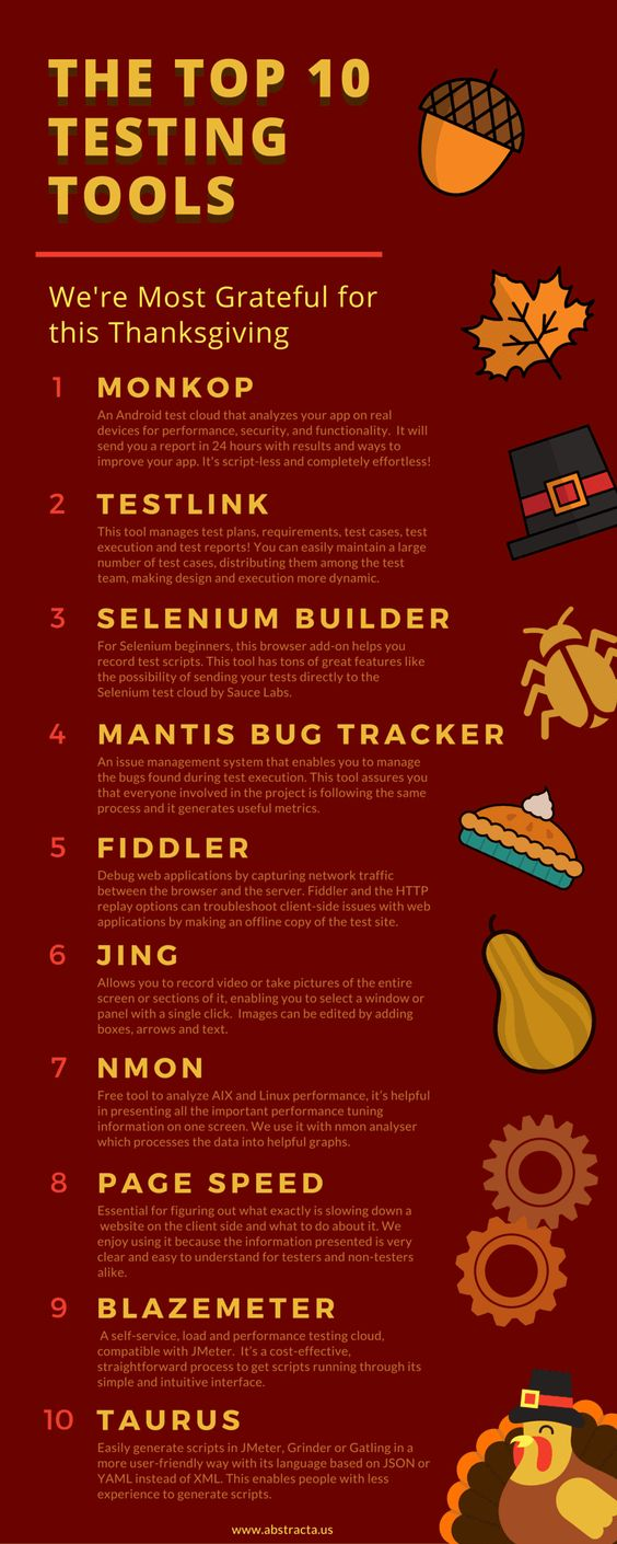 Testing Tools We Love Infographic