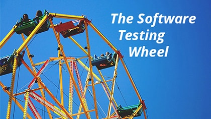 Software Testing Wheel