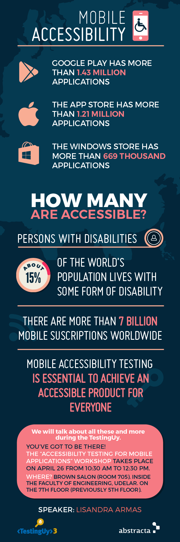 Mobile Accessibility Infographic