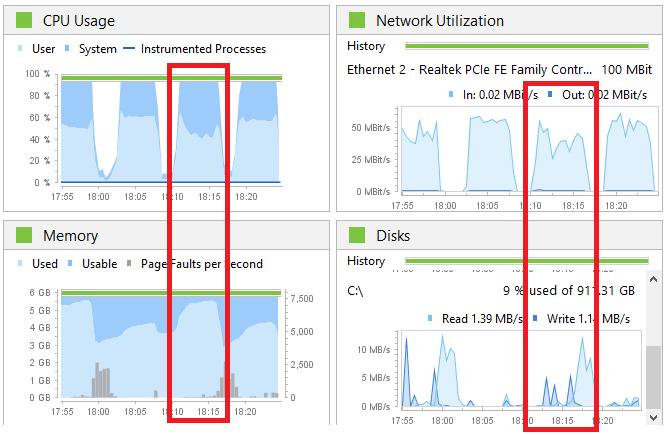 monitoring-4000-vu-JMeter-min
