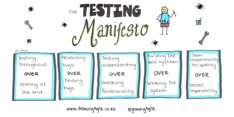 testing maifesto drawing
