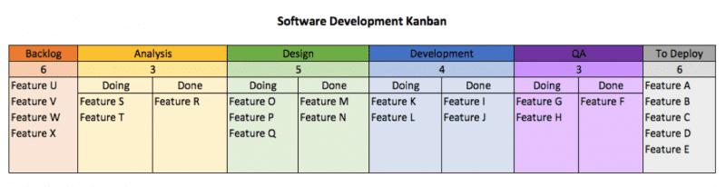 kanban for developers