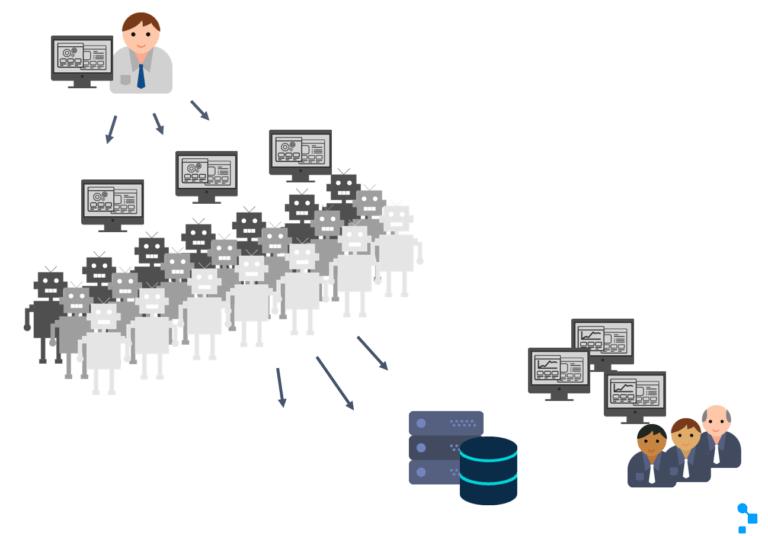 load simulation