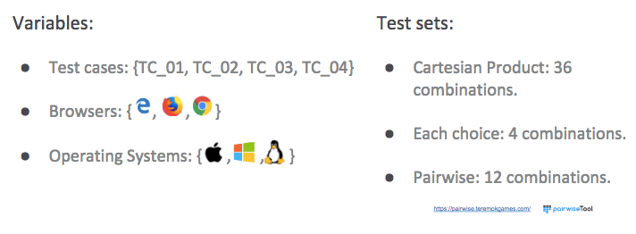 cross browser testing method