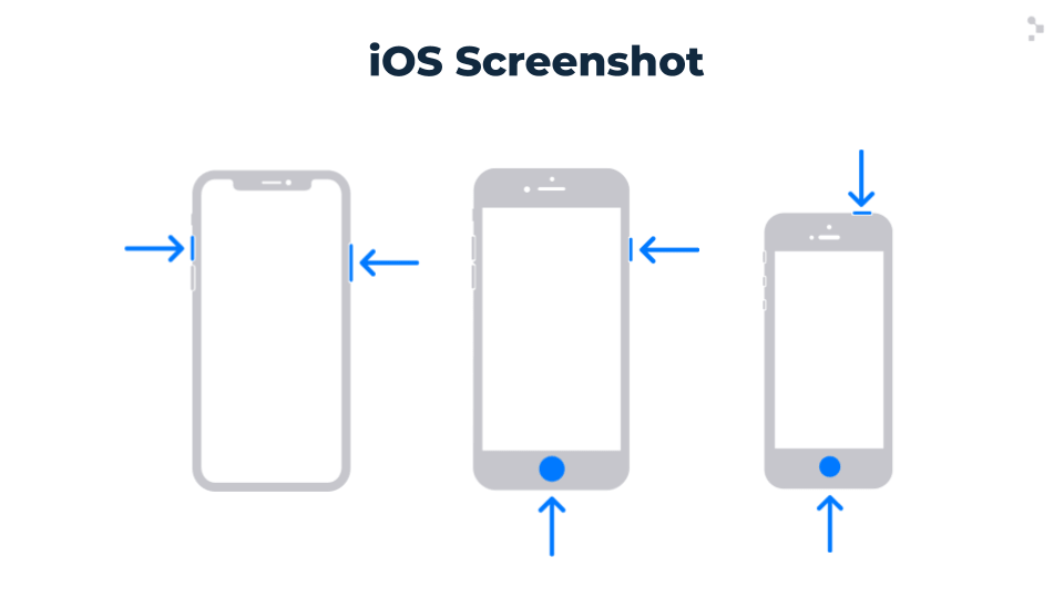 diagram of how to take screenshot on iOS
