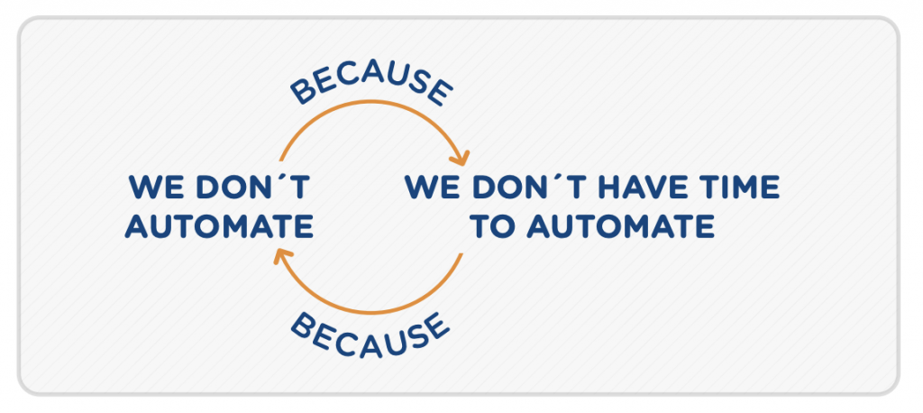 test automation excuse diagram